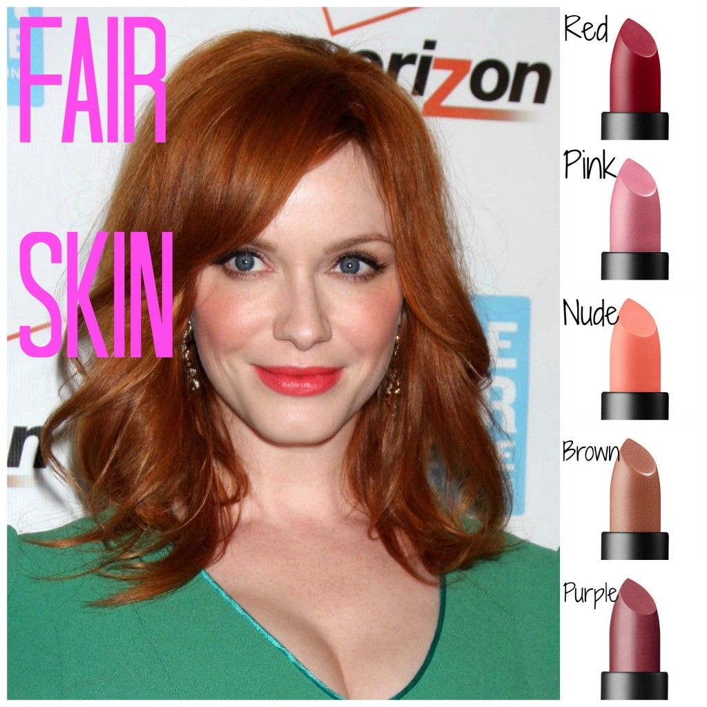 Best Lip Color For Your Skin