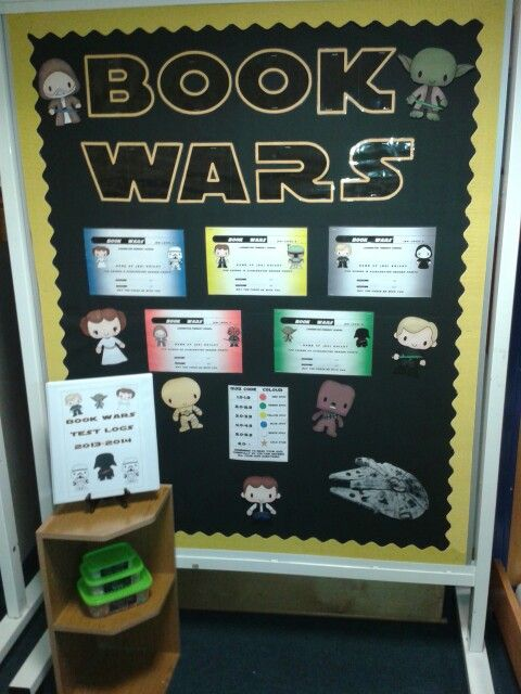 My Accelerated Reader display for this coming year!