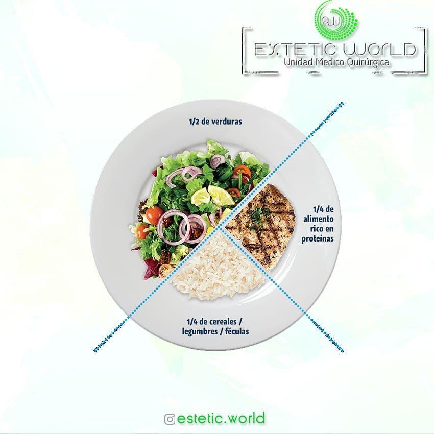 En muchas ocasiones nos preguntamos cómo debe ser un plato saludable, que contenga todos los grupos...