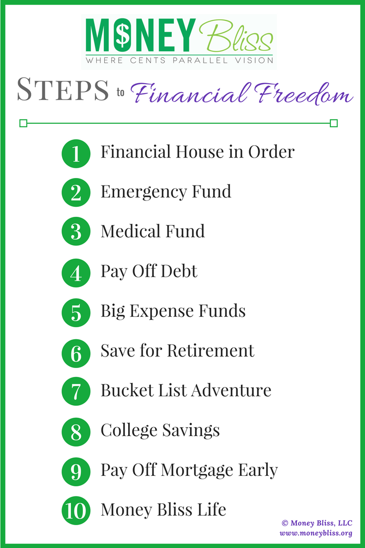 Worksheets Suze Orman Worksheets steps for financial freedom money gotta get it right pinterest simple life saving tips alternative to dave ramsey baby or tony robbins suze orman personal financ