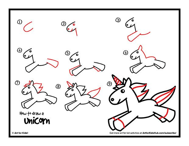 How To Draw A Unicorn For Kids | Free printable, Unicorns ...