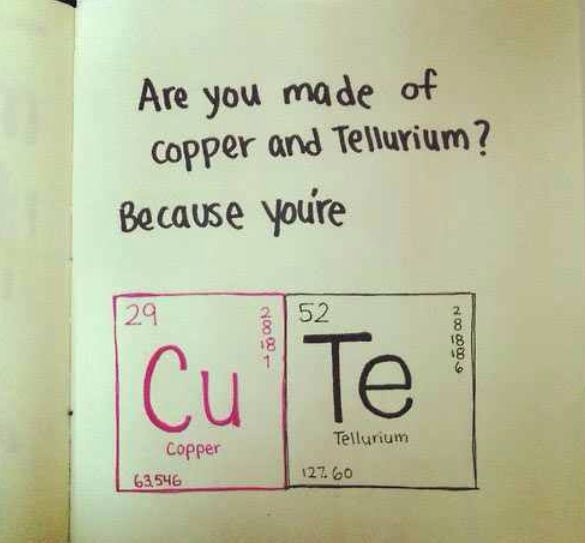 When elements get clever...