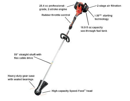 Srm 266 Trimmers Heavy Duty Gear Outdoor Power Equipment
