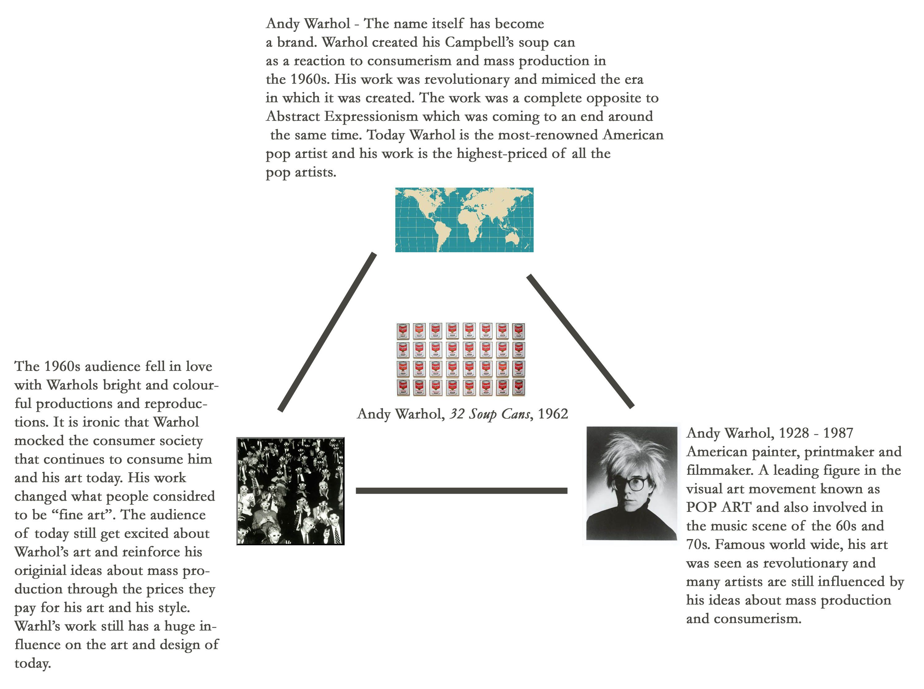 Image Result For The Conceptual Framework In Art