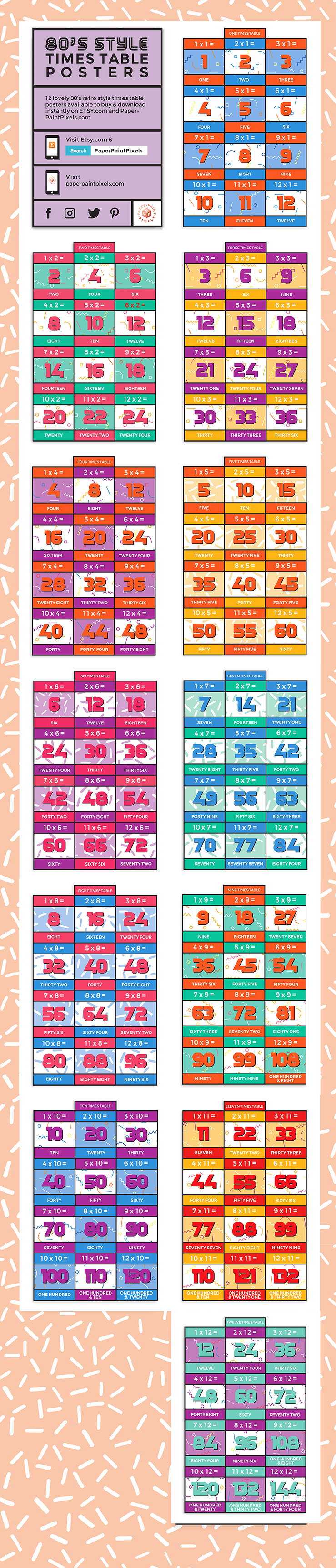 Timestables math multiplication chart times table help help math multiplication chart times table help help kids learn their timestables nvjuhfo Image collections