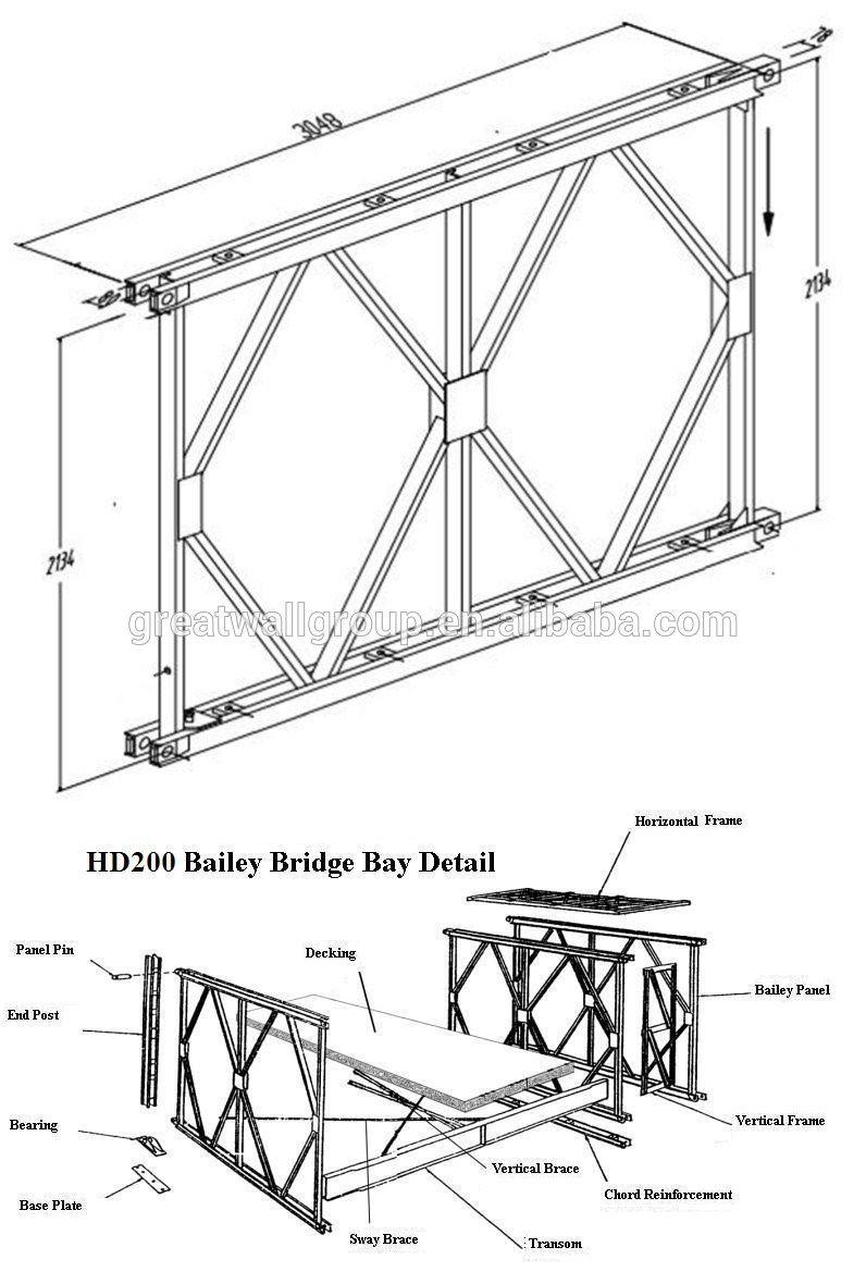 Pin by Jeff Honea on BRIDGE | Steel bridge, Bridge