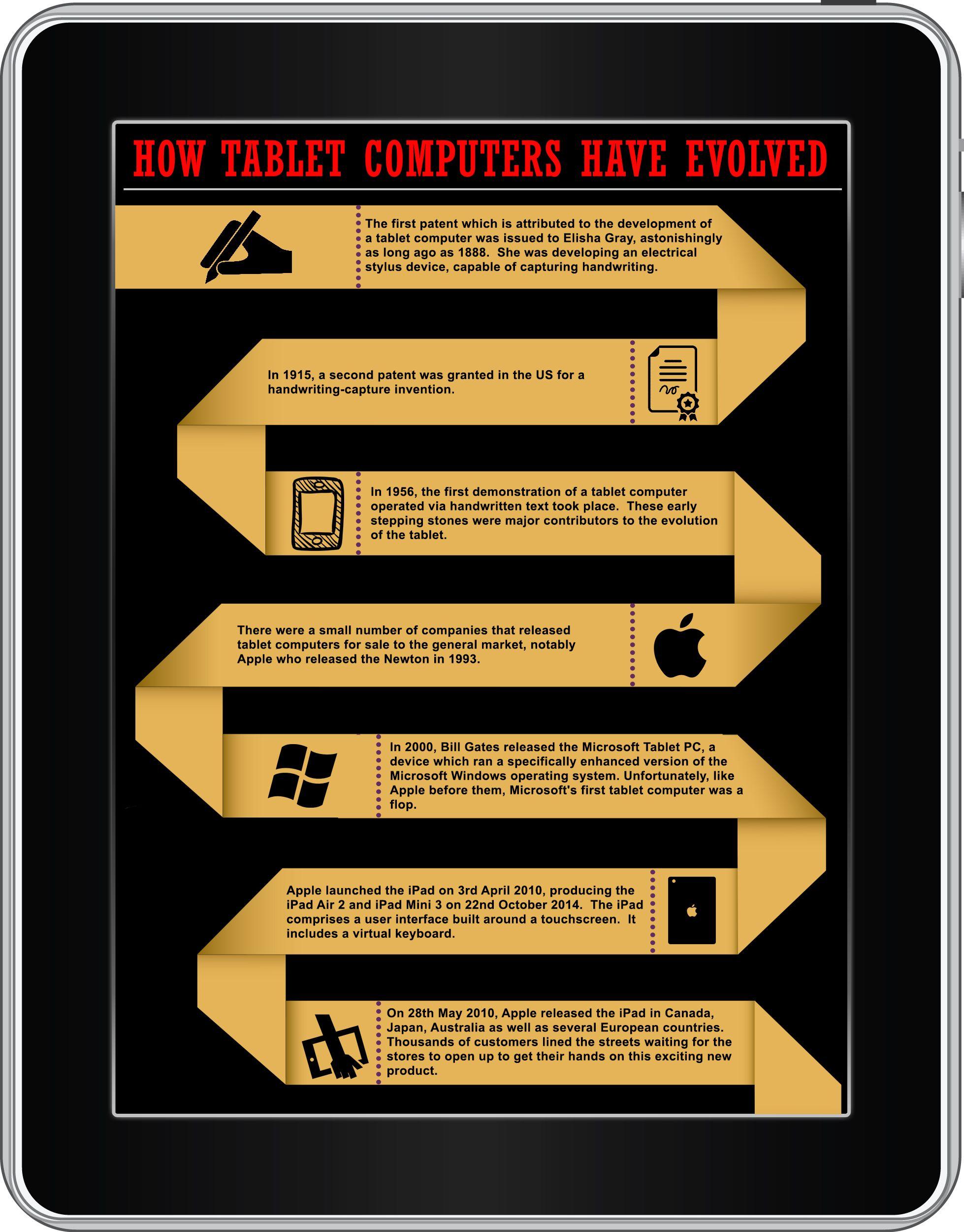 how tablet computers have evolved tony freeman rh tonyfreeman1 wordpress com