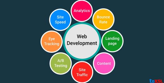 Web Development Internship Website Design Company Web Development Design Web Design Company