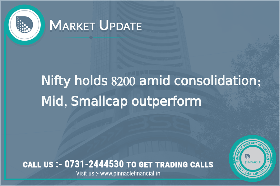 OpeningBell Equity benchmarks recouped early losses to