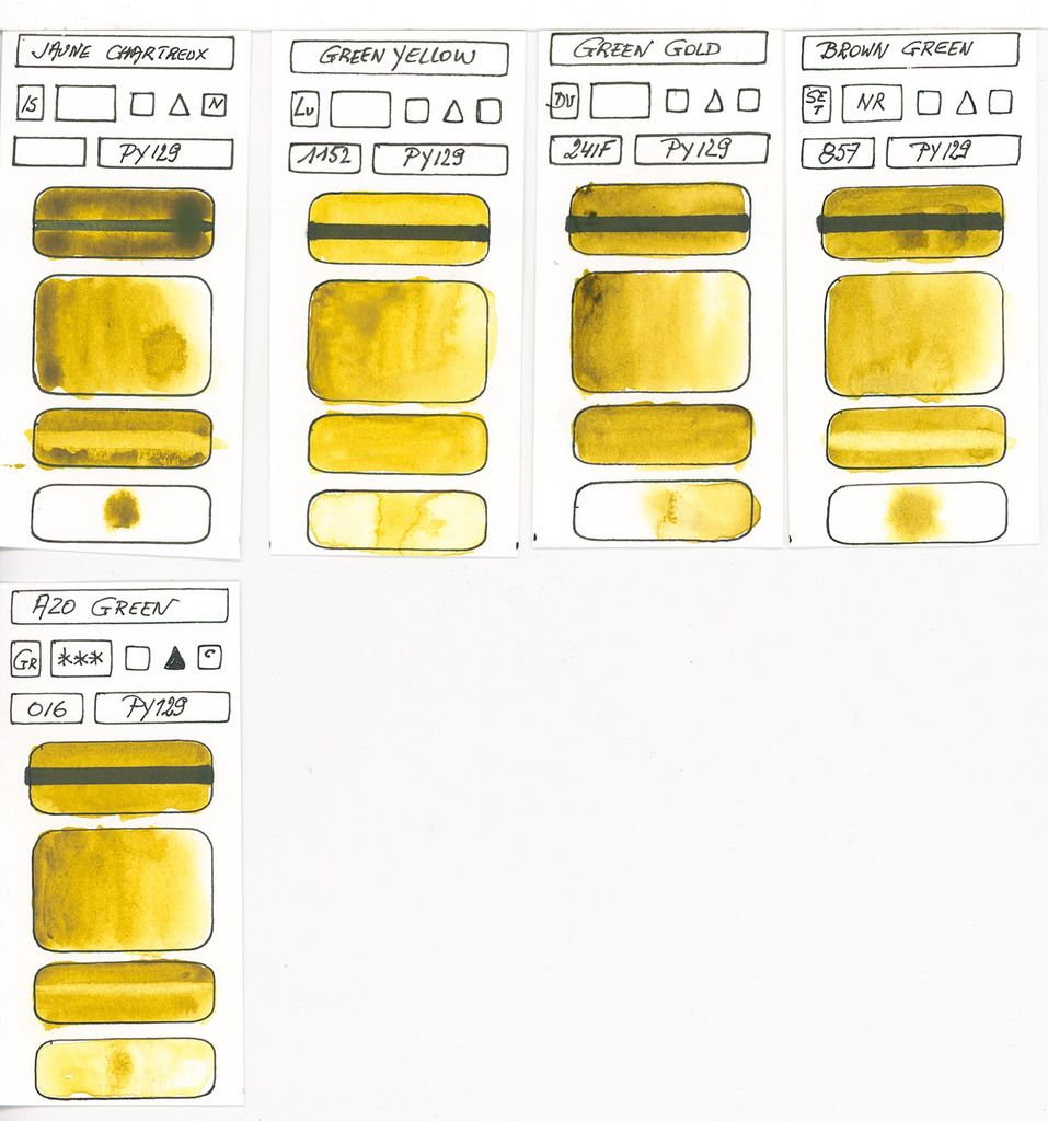 All About Yellows Commented Swatches By Pigments Aquarellistes