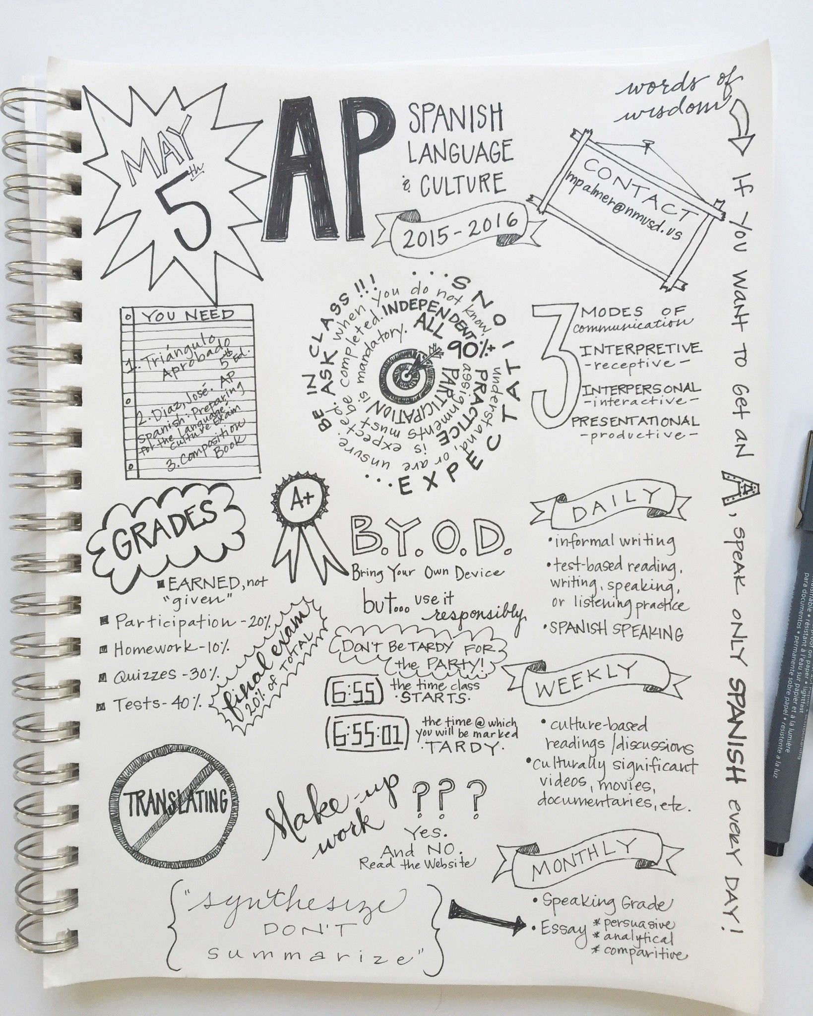 Ap Spanish Language And Culture Syllabus Hand Lettered By Mimipalmer Syllabus Backtoschool