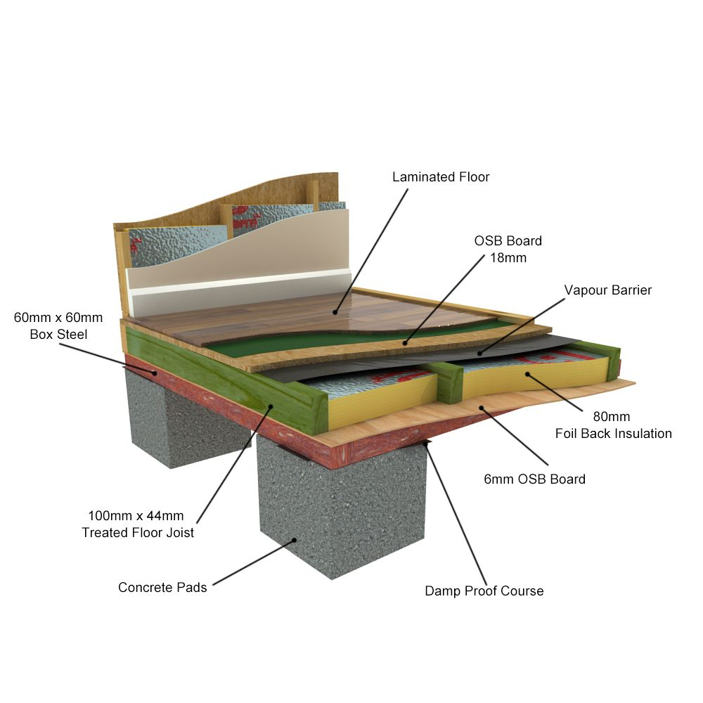Click To Close More Cedar Garden Garden Office Outdoor Furniture Sets