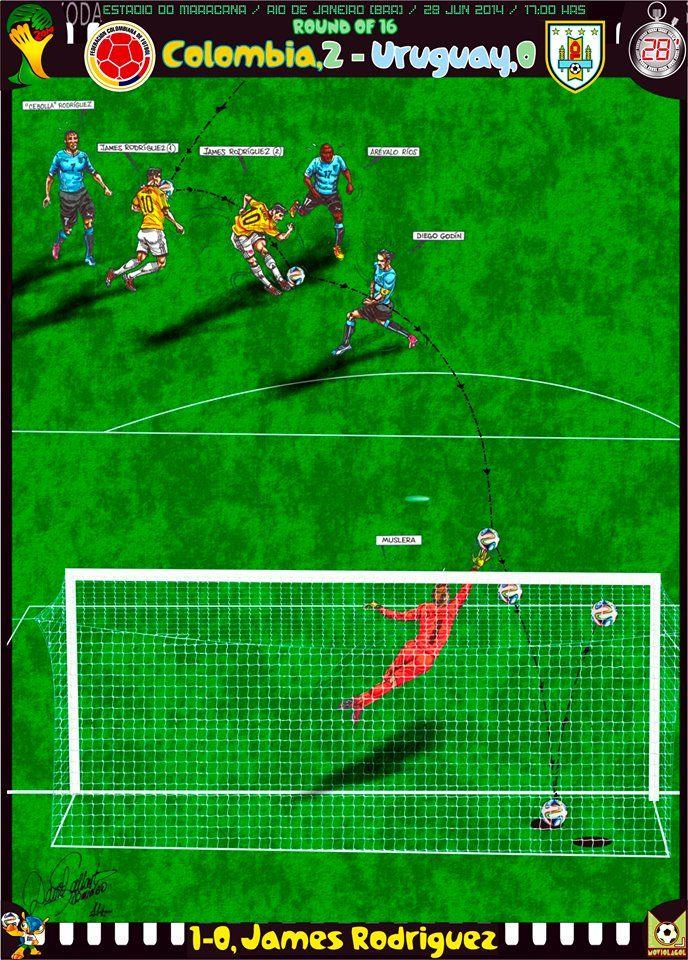 El Gol De James Premiopuskas James Rodriguez Colombia Soccer Field