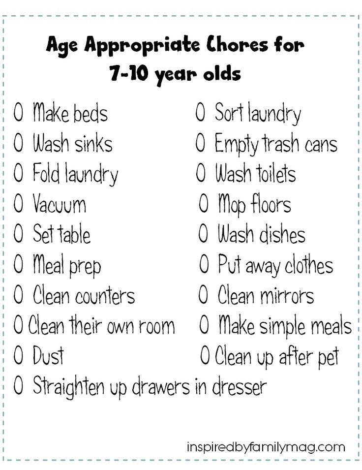 Age Appropriate Chores for Kids Age appropriate chores, Parents - chore chart template word