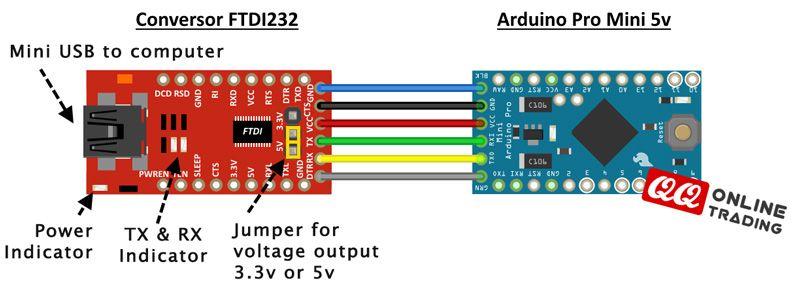 Pin by Daniel Sobotta on Arduino Mini Pro Ftdi usb, Usb