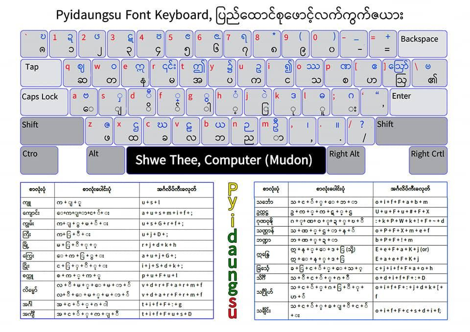 Font for pc myanmar Download Free