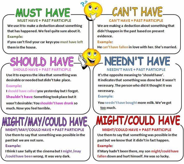Resultado de imagen para modal verbs english Idioma inglés - resume verbs list