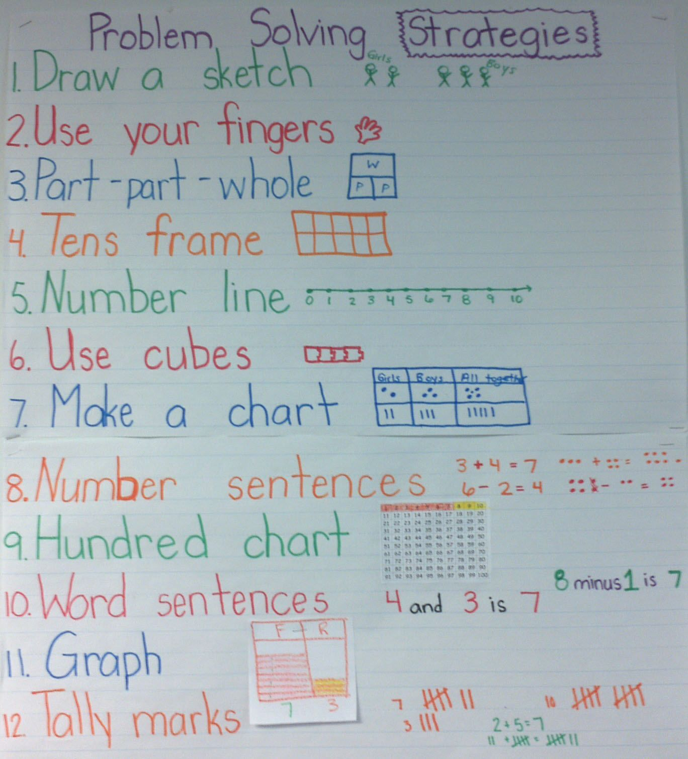 Math Problem Solving Strategies for Kindergarten. | Teaching Ideas ...