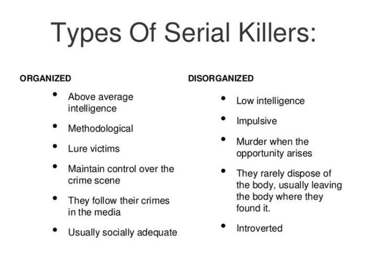 Shared by Ginny L Le Lorier . Find images and videos about text, crime  and serial killers on We Heart It… | Book writing tips, Writing tips,  Creative writing tips