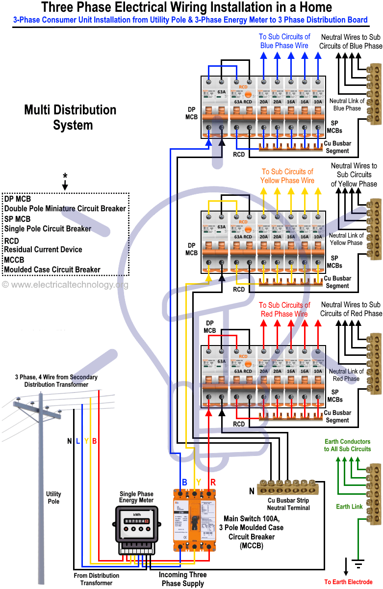 medium resolution of three phase electrical wiring installation in home nec iec general single line circuit diagram for three phase consumer units db