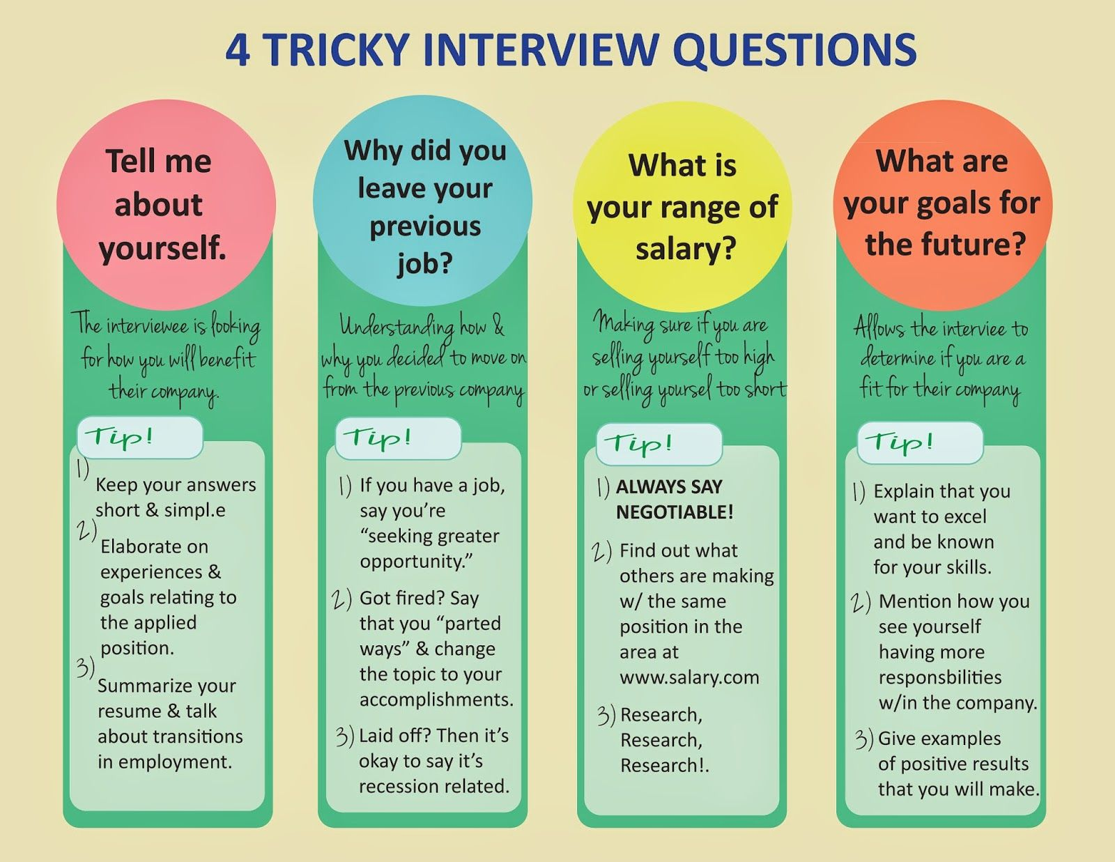 sample frequently asked interview question sample frequently asked interview question