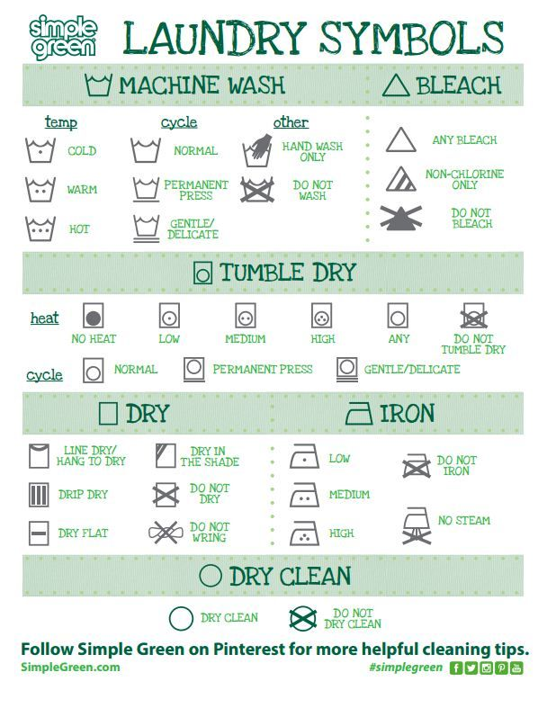 Heres An Infographic Explaining The Meaning Of Those Laundry