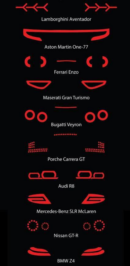 Guide of Exotic Tail Lights #exoticcars