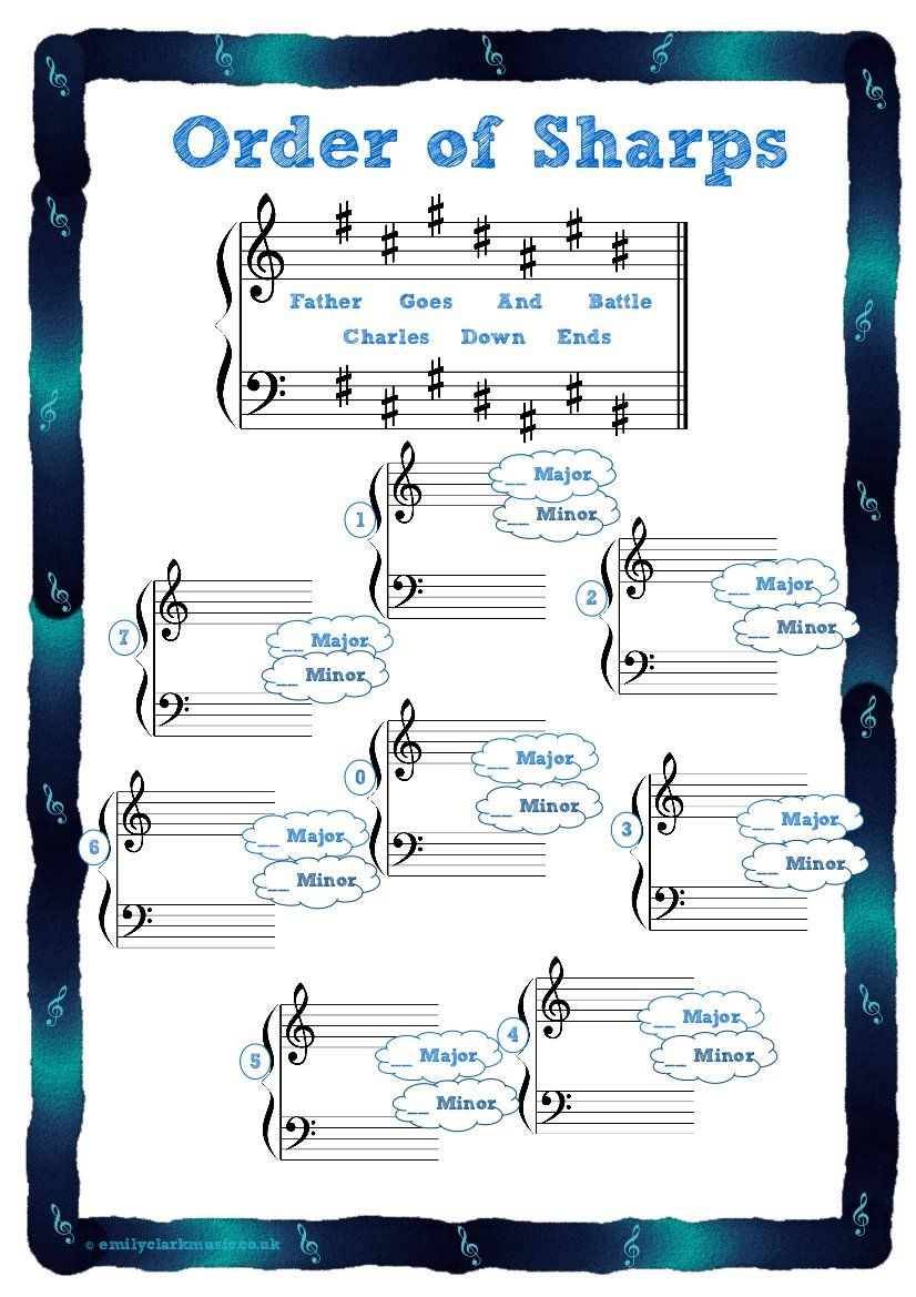 Uncategorized Piano Theory Worksheets theory worksheets look helpful piano handouts pinterest helpful