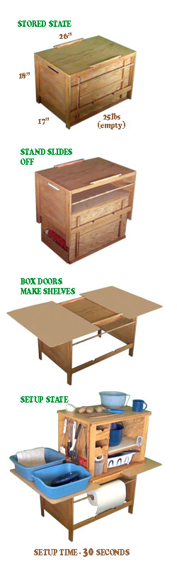 Grubby One camping chuck box and camp kitchen demonstration. -  Grubby One camping chuck box and camp kitchen demonstration.  -      campingchuckbox #truckcamping #campinggear #campingstuff #vintagecaravans #vintagetrailers #standdesign #boxdesign #plywoodprojects