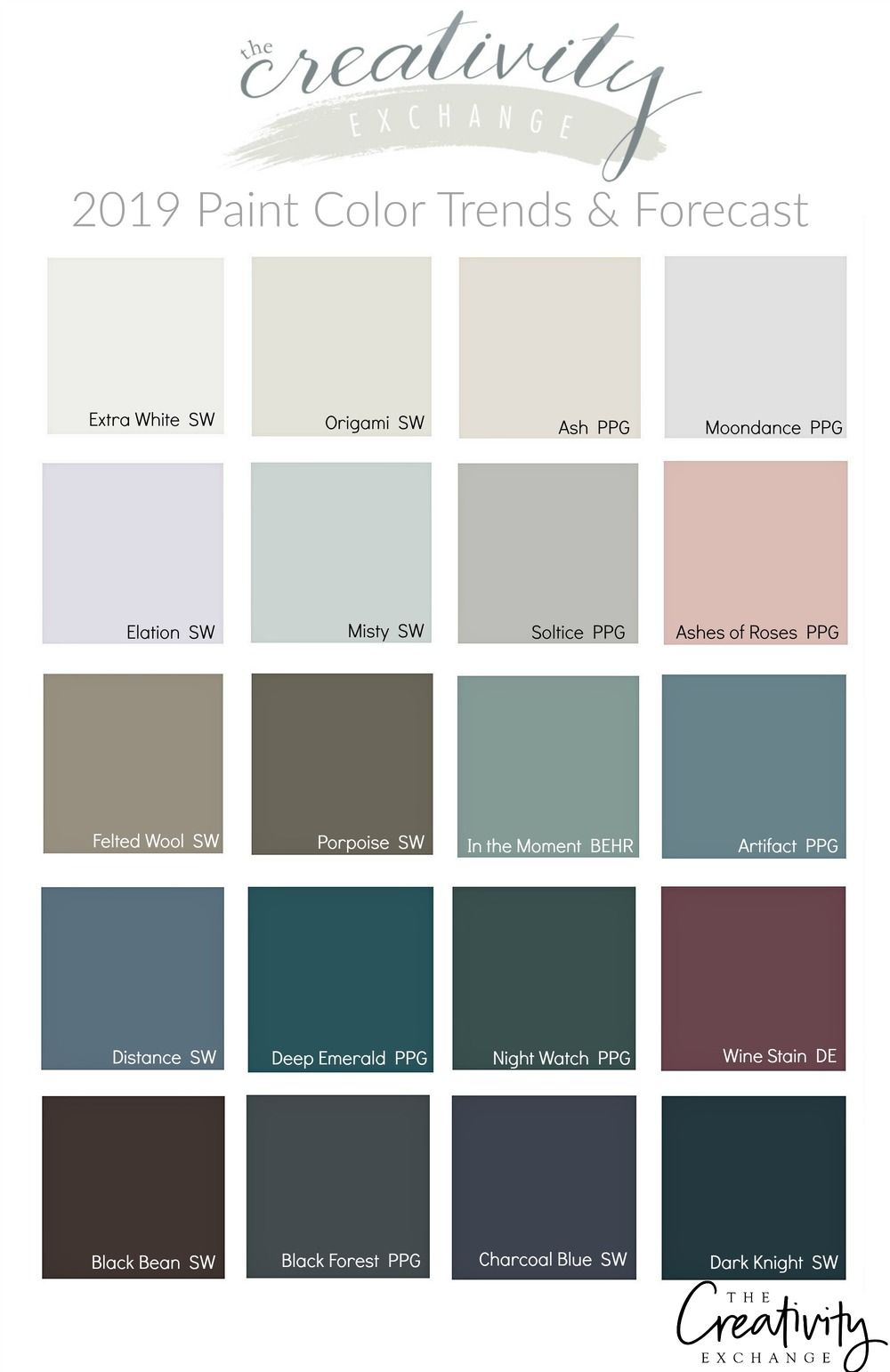 2019 Paint Color Trends And Forecasts Paint Colors For Home