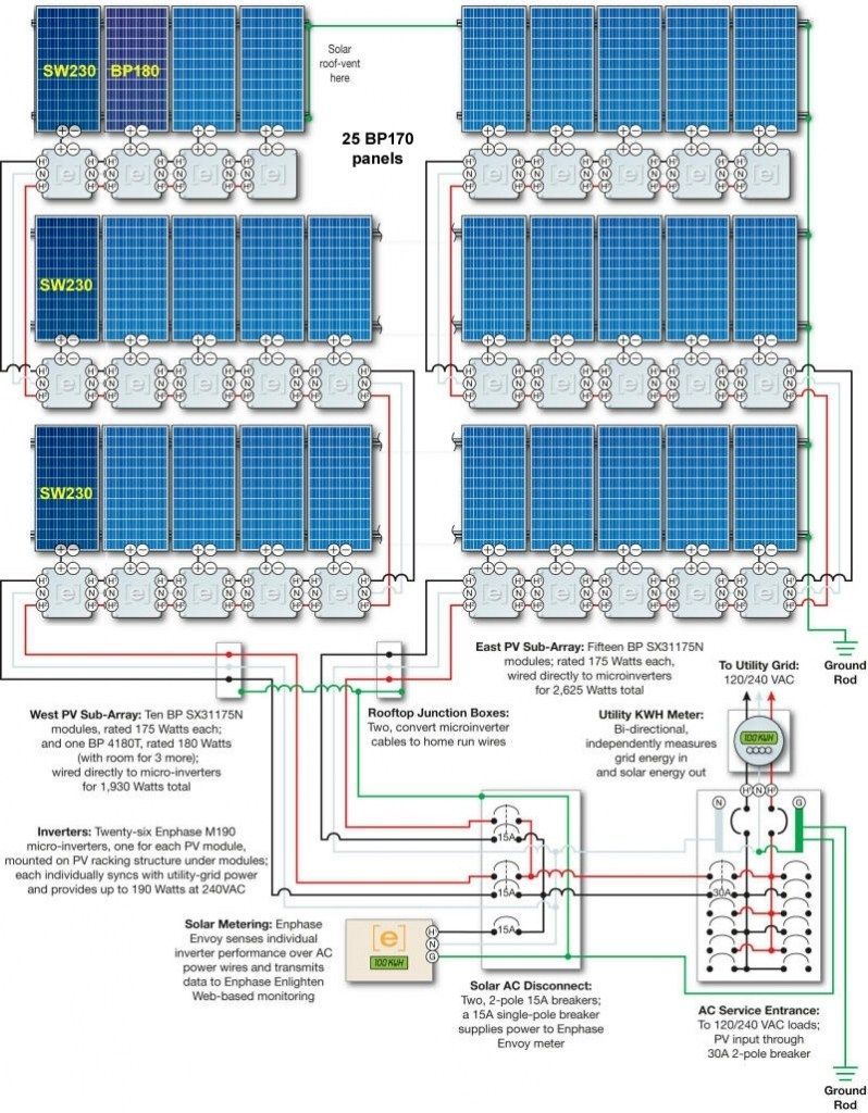 Off Grid Solar Wiring Diagram Merzie With Regard To Watt Meter Of