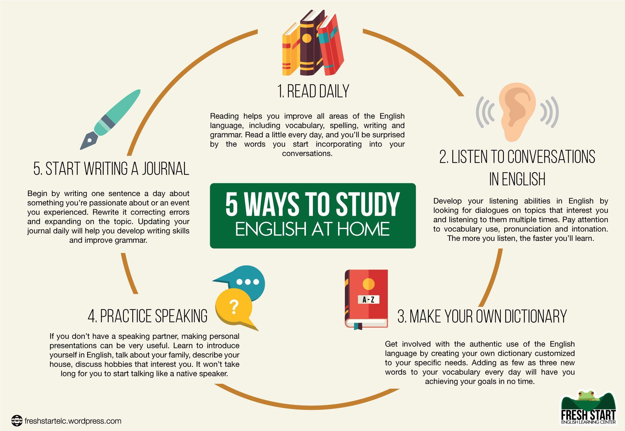 5 Ways To Practice English At Home English Communication Skills Esl Learning English Study How to improve english reading