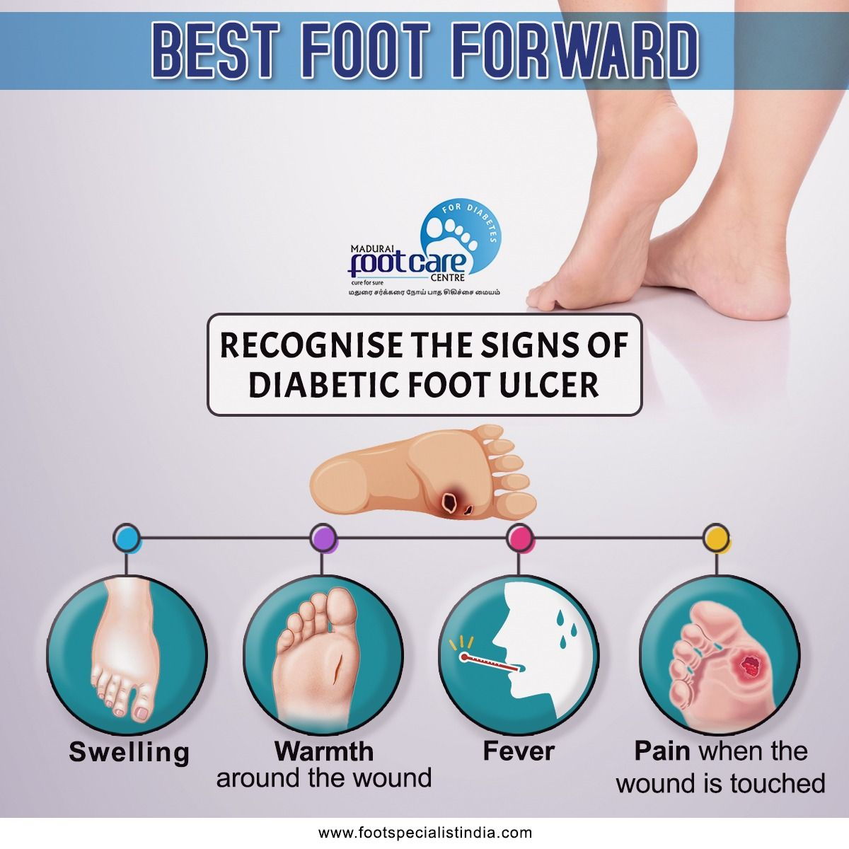Diabetic foot ulcers are lesions on the feet that occurs