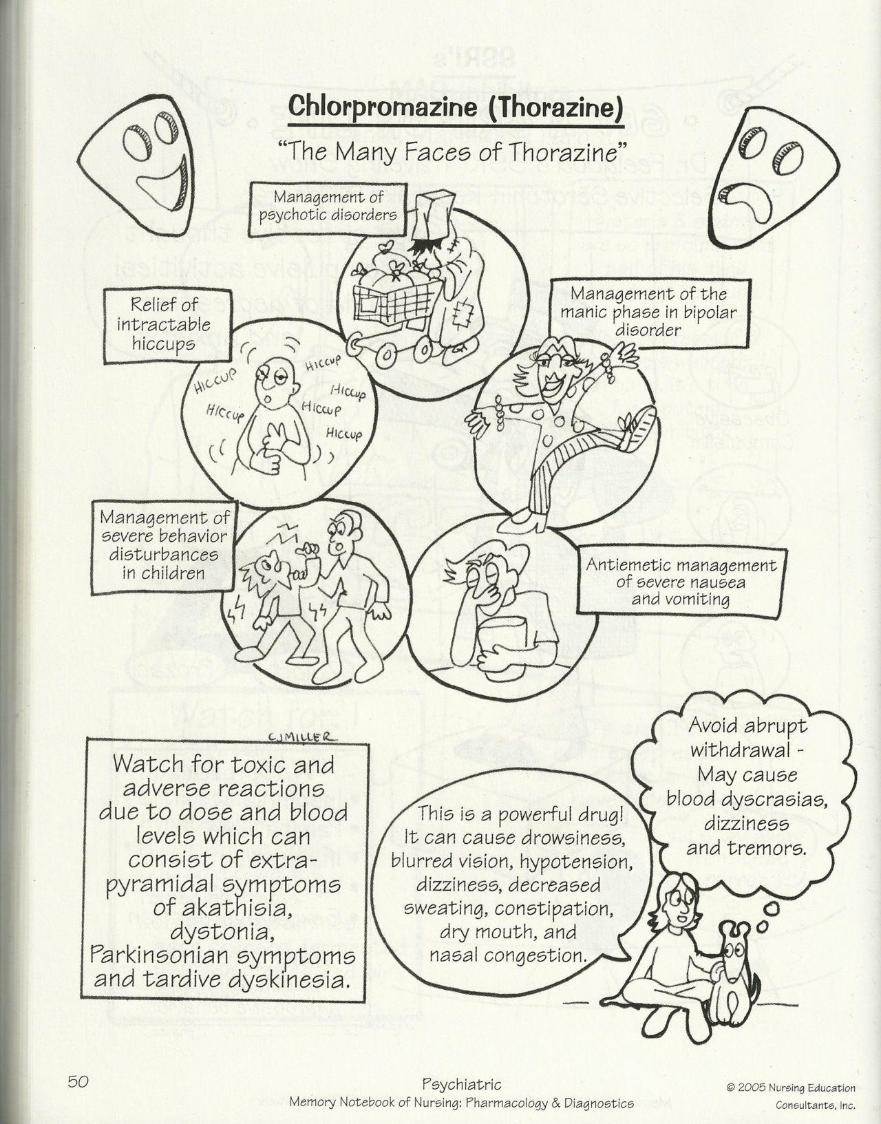 Chlorpomazine Thorazine