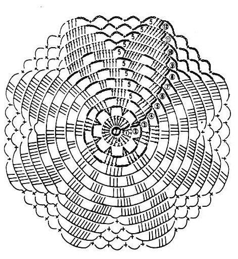 Hoy traemos maravillosos modelos de motivos para tejer al crochet ...