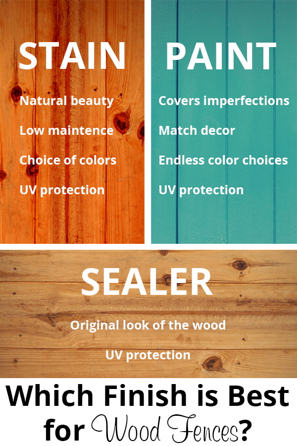 Which Finish Is Best For Your New Wood Fence Acre Life Diy Wood Fence Cedar Fence Stain Painted Wood Fence