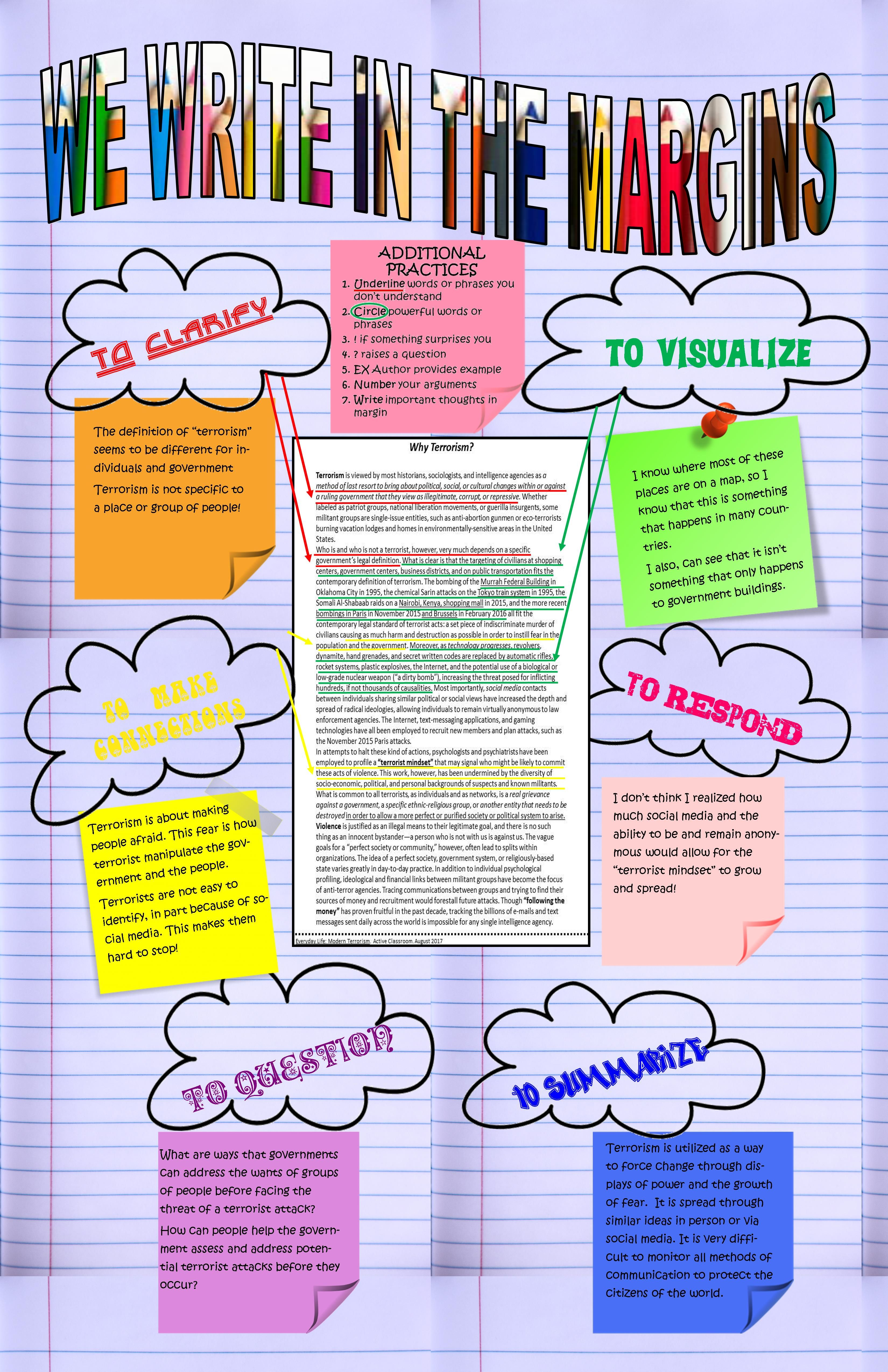 Anchor Chart To Help Students Focus On How To Annotate Text For My Class That Incorporates Their Avid Strategies Teaching Lessons Avid Strategies Anchor Charts