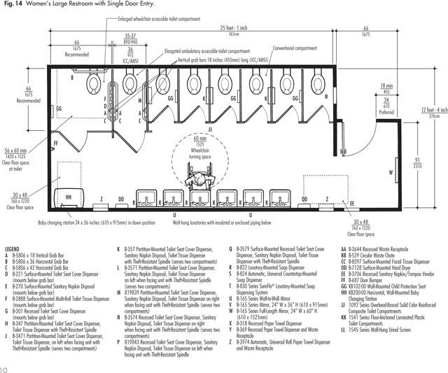 Ada Typical Womens Entrance With Single Entrance Ergonomia Pinterest Toilet Layouts