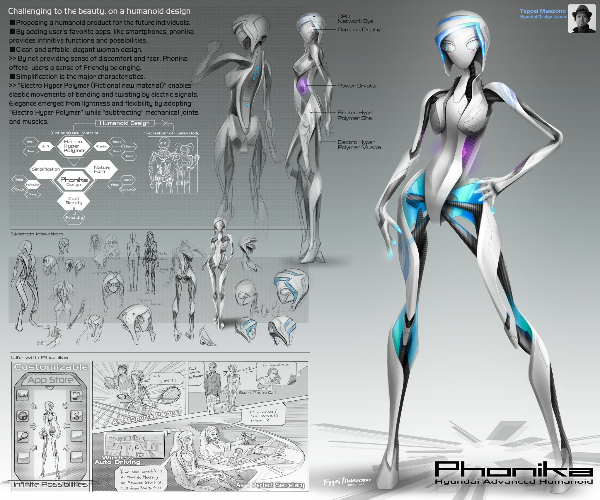 Character Design Apps For Android : Advanced humanoid concept quot phonika customizable function