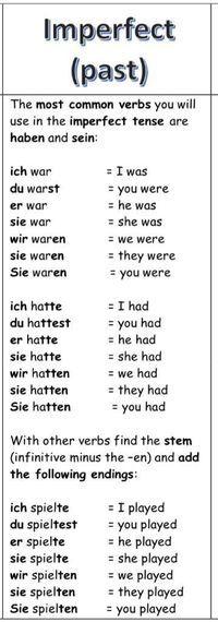 German German Grammar Learn German German Phrases