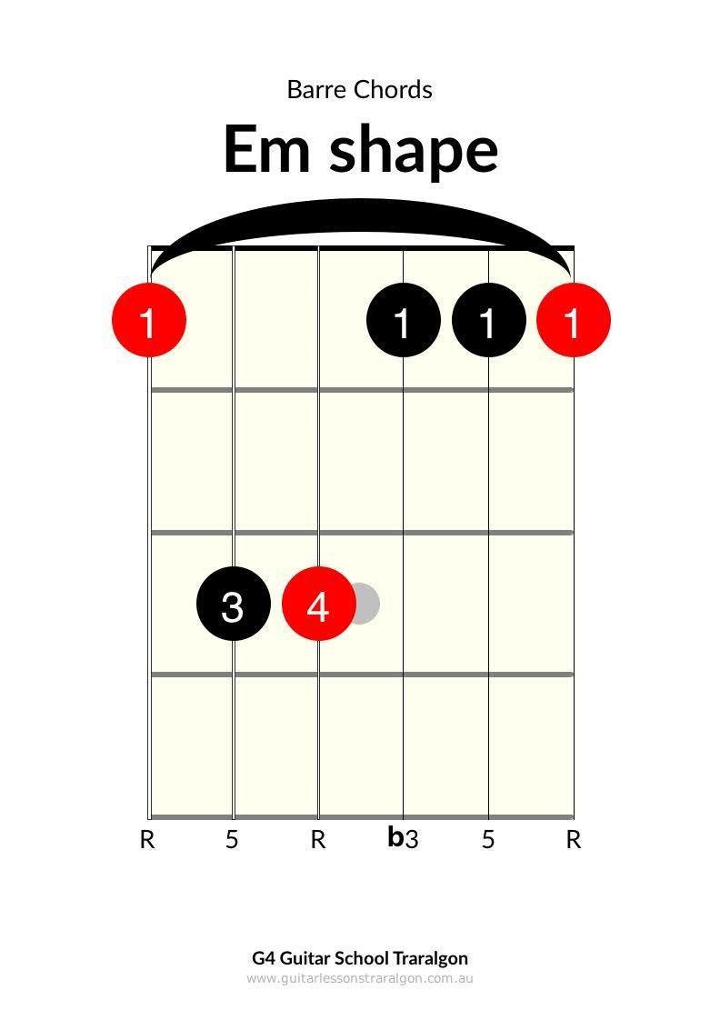 Barre Chords Em Shape G4 Guitar School Traralgon Www