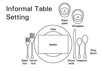 //.google.com/search?q\u003dproper table  sc 1 st  Pinterest & https://www.google.com/search?q\u003dproper table setting | TABLE SETTING ...