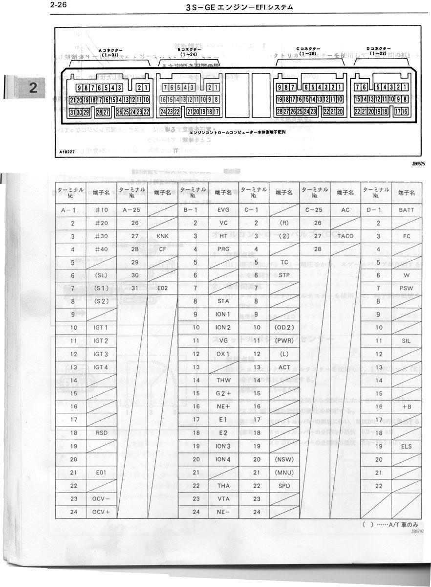 Really Need Beams Redtop Ecu Pinout Archive Toyota Mr2 Message in 2021 |  Ecu, Beams, Red top | Beams Engine Wiring Diagram |  | Pinterest