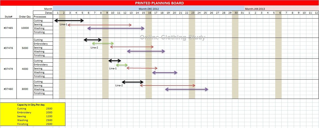 how to make production planning task easier