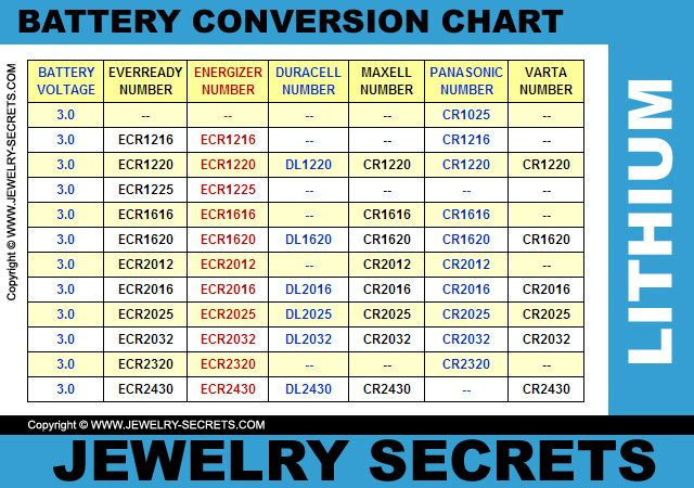 Lithium Watch Battery Conversion Chart | Watch battery, Conversion ...
