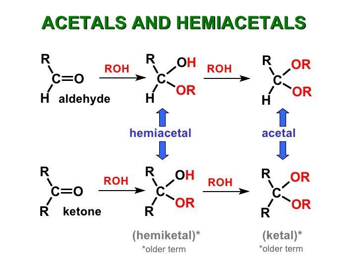 adisi-nukleofilik-17-728jpg (728×546) Organic Pinterest - best of tabla periodica de los elementos mas importantes