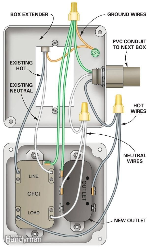 Wiring diagram for connecting new box to existing box.