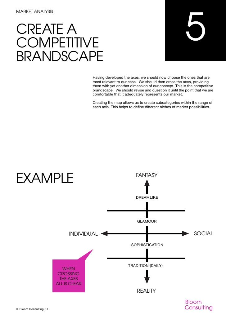 Brand axis Business Pinterest Brand building and Adobe - market analysis example