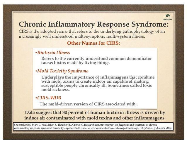 Mold Toxicity A Chronic Inflammatory Response Syndrome