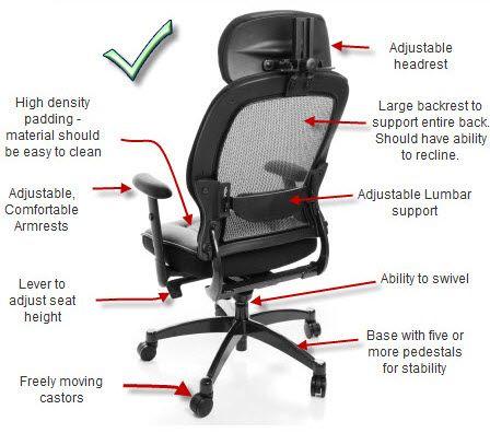 Choosing An Ergonomic Chair Ergonomic Chair Office Chair Best